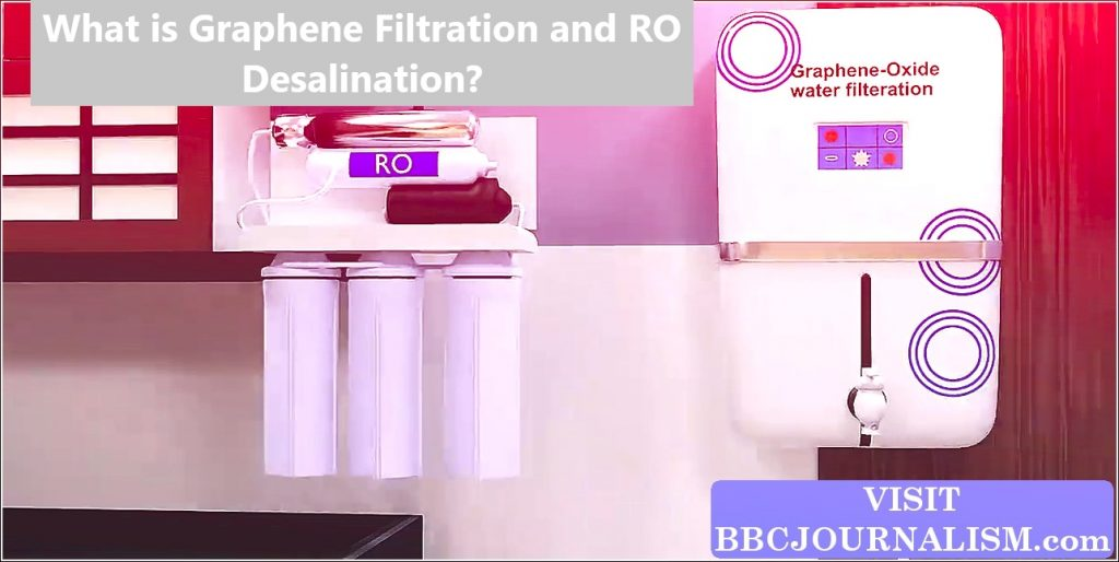 What is Graphene Filtration and RO Desalination?