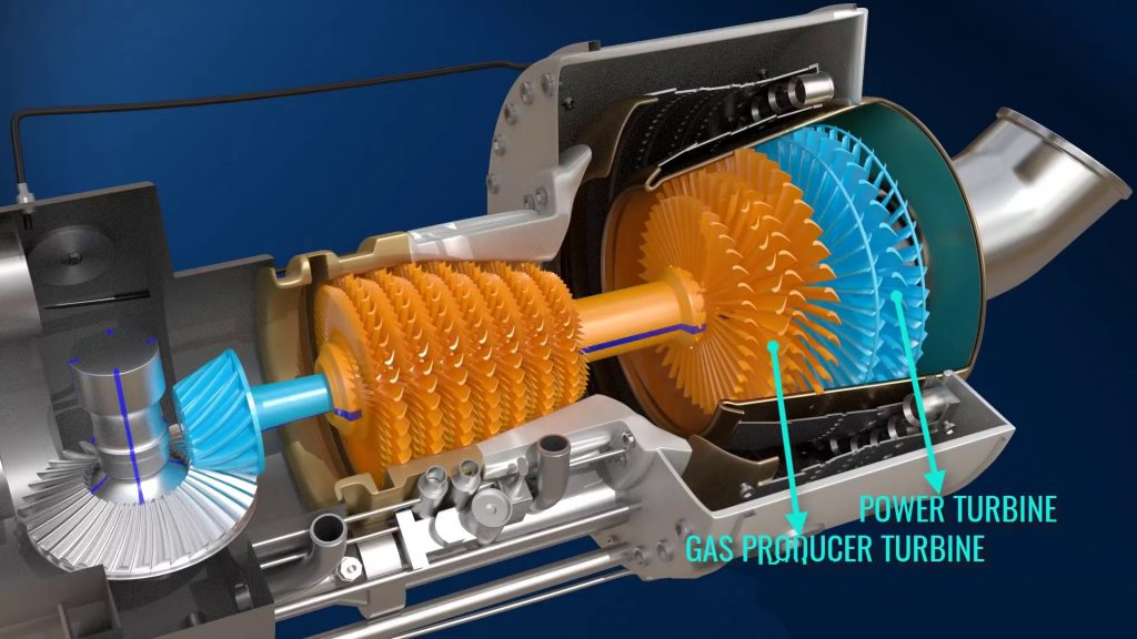 How Helicopter's Engine work with Turboshaft?
