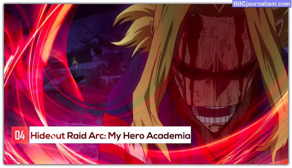 Top-10-Best-Greatest-Anime-Arcs-Of-All-Time