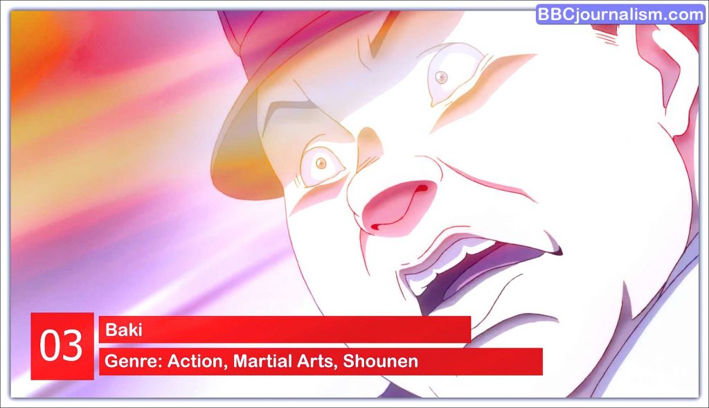 Top 10 Best Martial Arts Anime Combat Overpowered MC 7 scaled