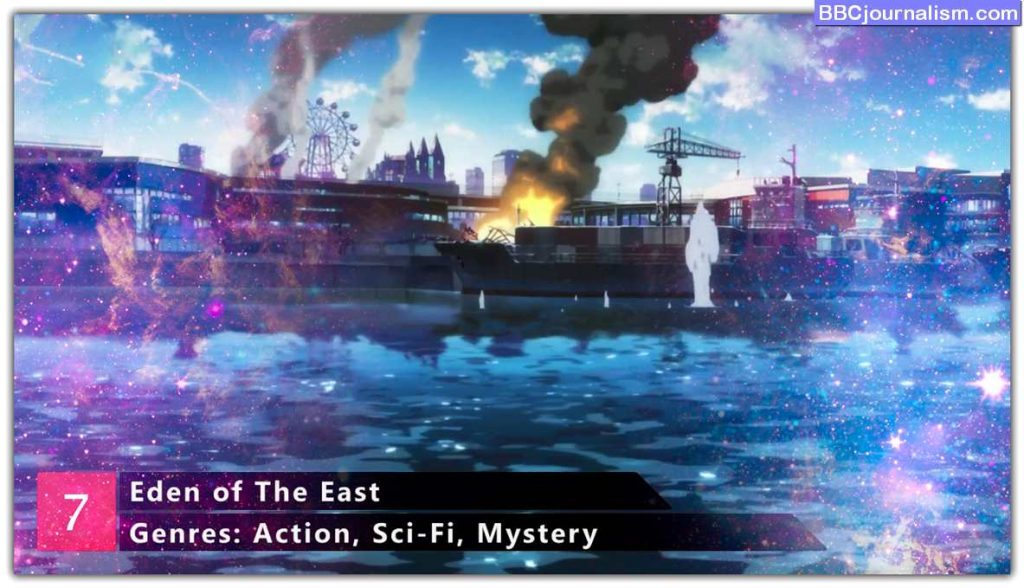 Top-10-Mystery-Thriller-Anime-Best-Mind-Mess-Anime