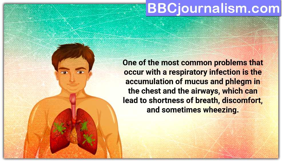 Top-10-Natural-Lung-Infection-Treatment