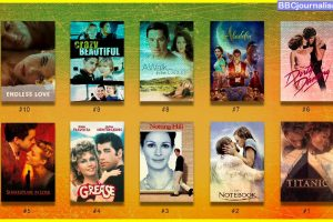 Top-10-Rich-Girl-and-Poor-Boy-Movies