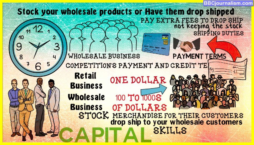 How-to-Start-a-Wholesale-Distribution-Business
