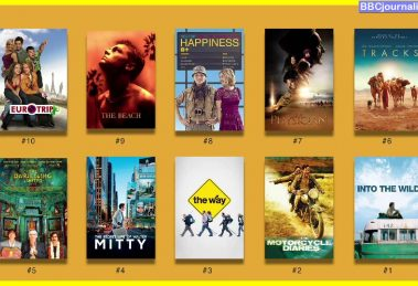 Top-10-Travel-Movies-of-all-time